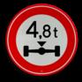 Verkeersbord C20 - Gesloten voor te zware aslast
